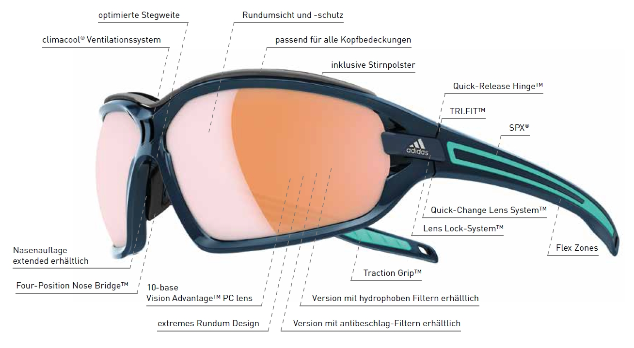 55c5d1b2b07 adidas sport glasses evil eye evo pro S black matt grey   a194 - 6055