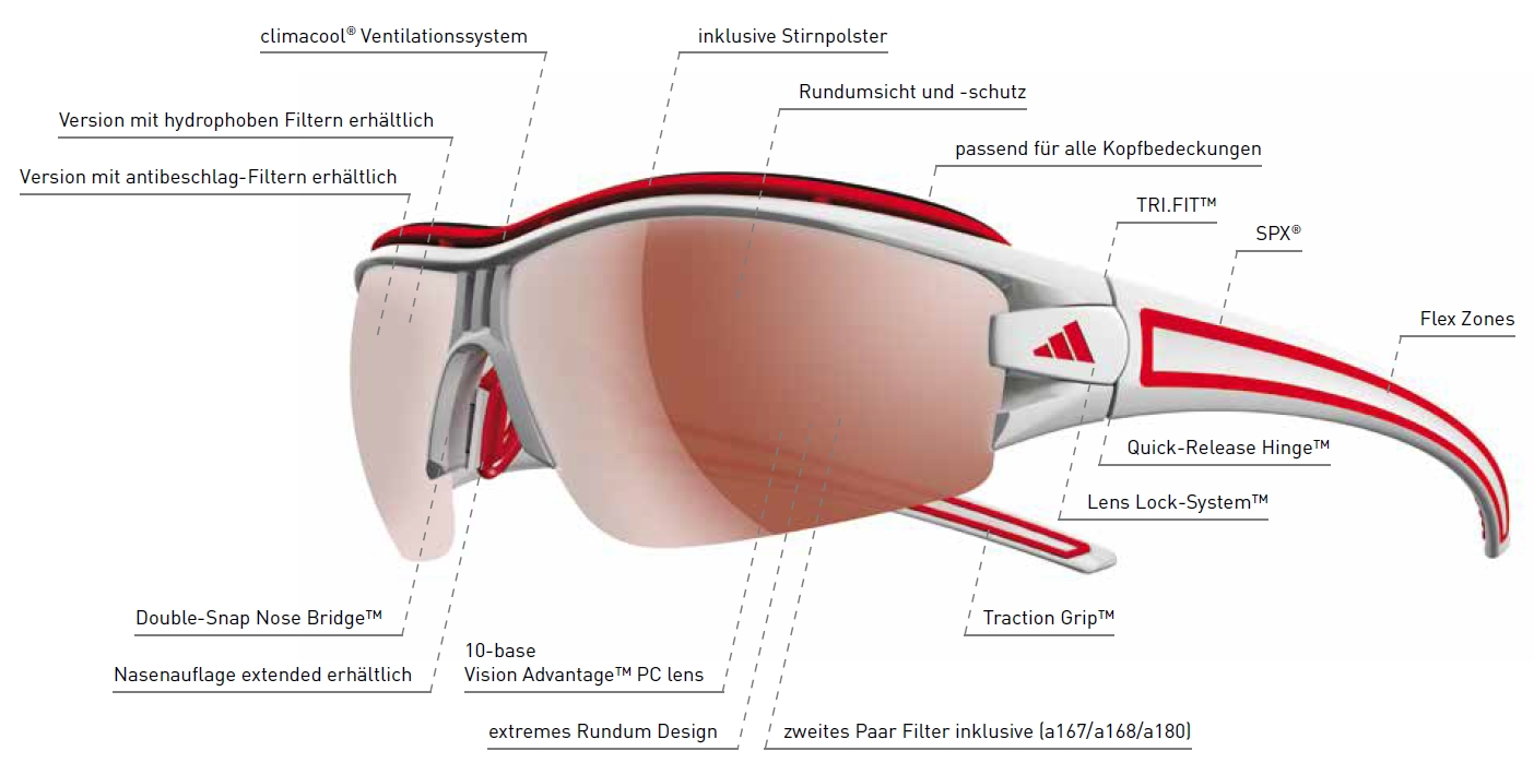 71590cace0 The sports sunglasses adidas evil eye halfrim pro offers many advantages  for cycling